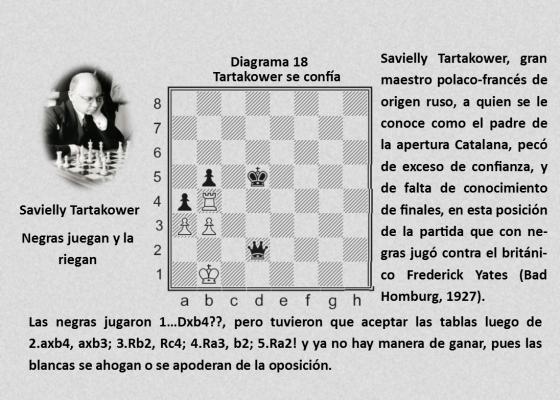 Diagrama 18 Tartakower se confía Ajedrez Noticias