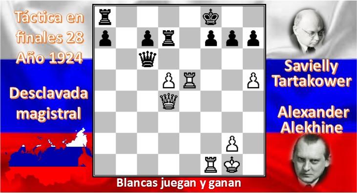 Diagrama 28 Savielly Tartakower vs Alexander Alekhine