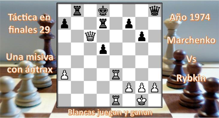 Diagrama 29 Marchenko vs Rybkin